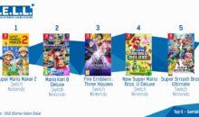 Meilleures ventes jeux vidéo : quintuplé Switch en France