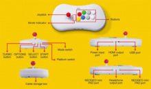 Console rétro : la liste des jeux du NeoGeo Stick Pro révélés !