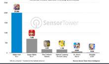 Mario Kart Tour explose tous les records Nintendo, sur Mobile